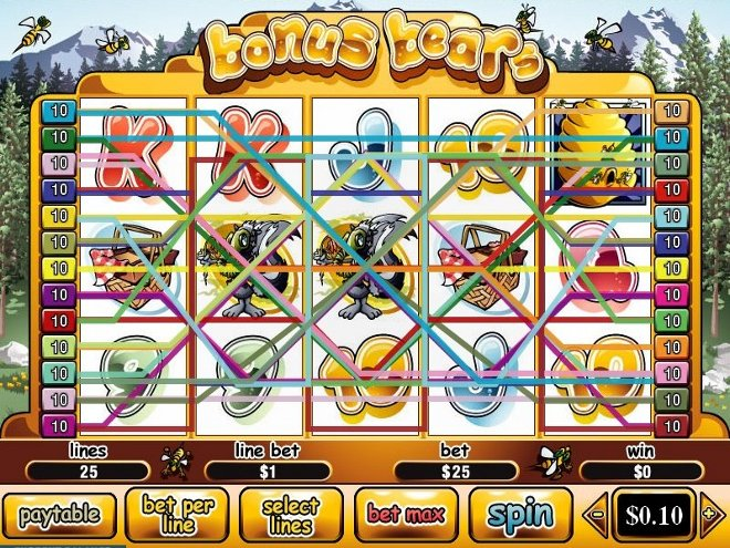 The Four Main Types Of Slots And How They Function